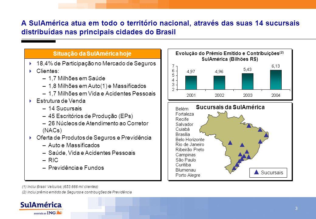 A SulAmérica atua em todo o território nacional, através das suas 14 sucursais distribuídas nas principais cidades do Brasil
