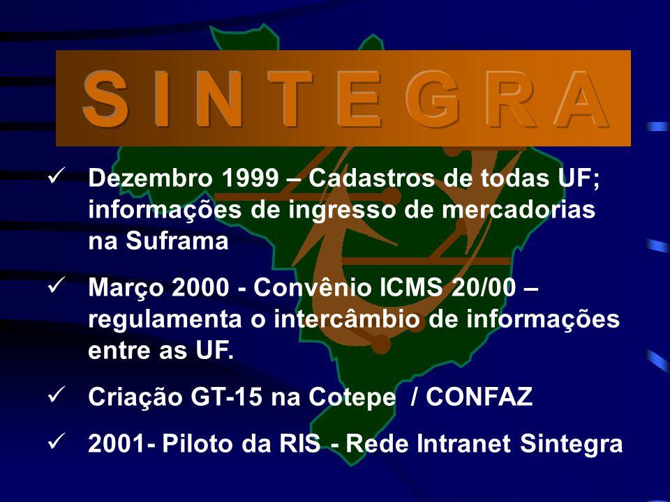 S I N T E G R A Dezembro 1999 – Cadastros de todas UF; informações de ingresso de mercadorias na Suframa.