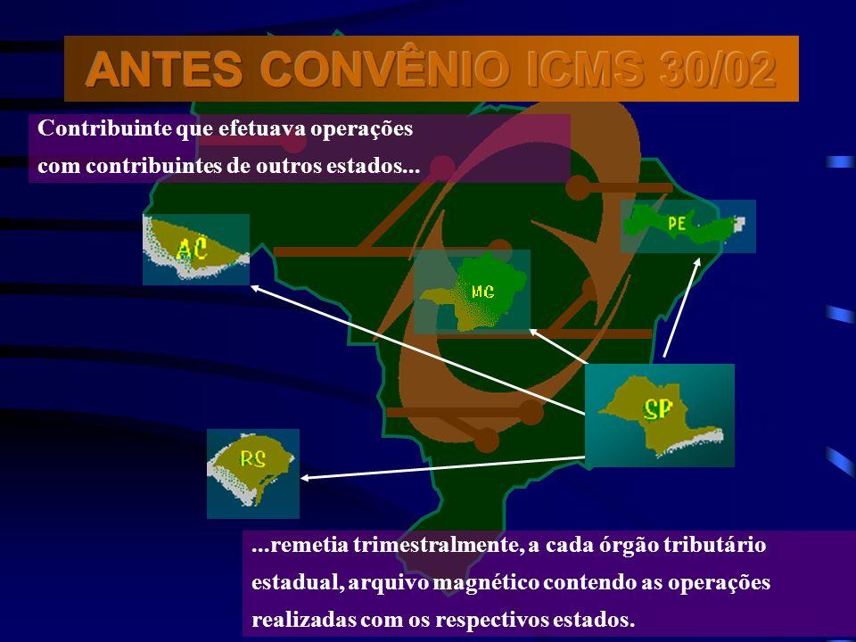 ANTES CONVÊNIO ICMS 30/02 Contribuinte que efetuava operações