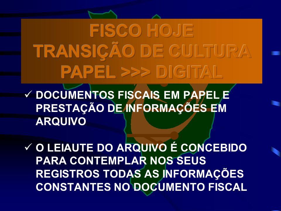 FISCO HOJE TRANSIÇÃO DE CULTURA PAPEL >>> DIGITAL