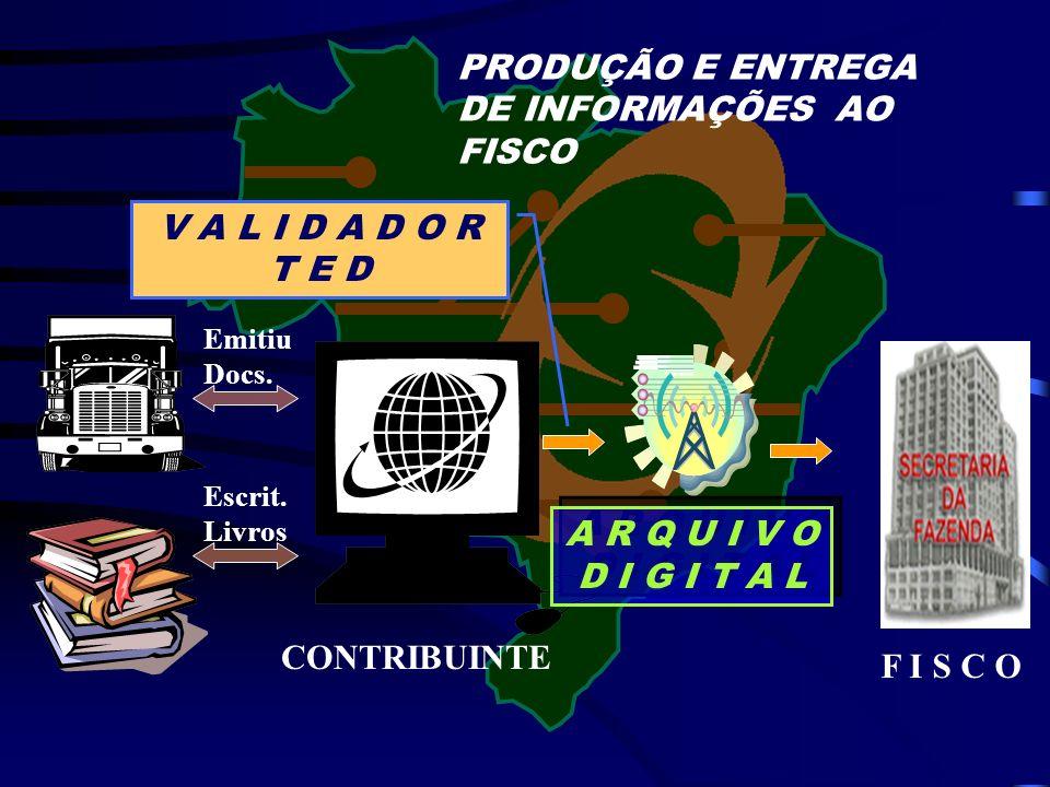 PRODUÇÃO E ENTREGA DE INFORMAÇÕES AO FISCO
