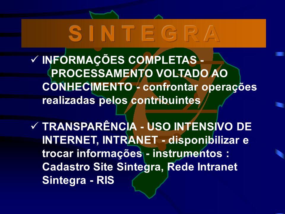 S I N T E G R A INFORMAÇÕES COMPLETAS - PROCESSAMENTO VOLTADO AO CONHECIMENTO - confrontar operações realizadas pelos contribuintes.