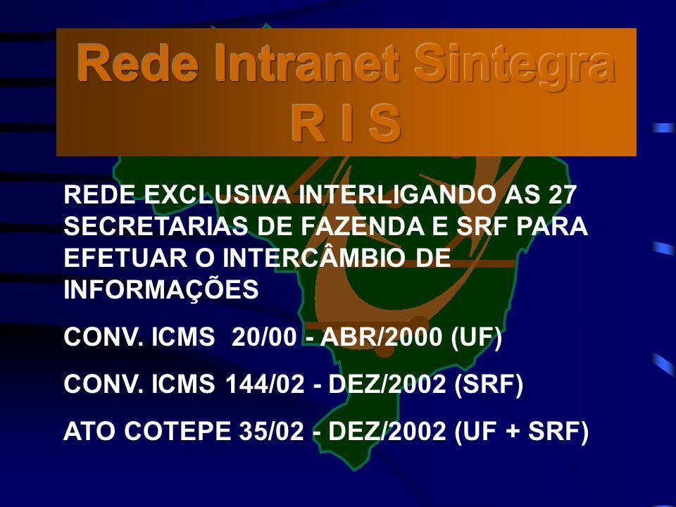 Rede Intranet Sintegra R I S