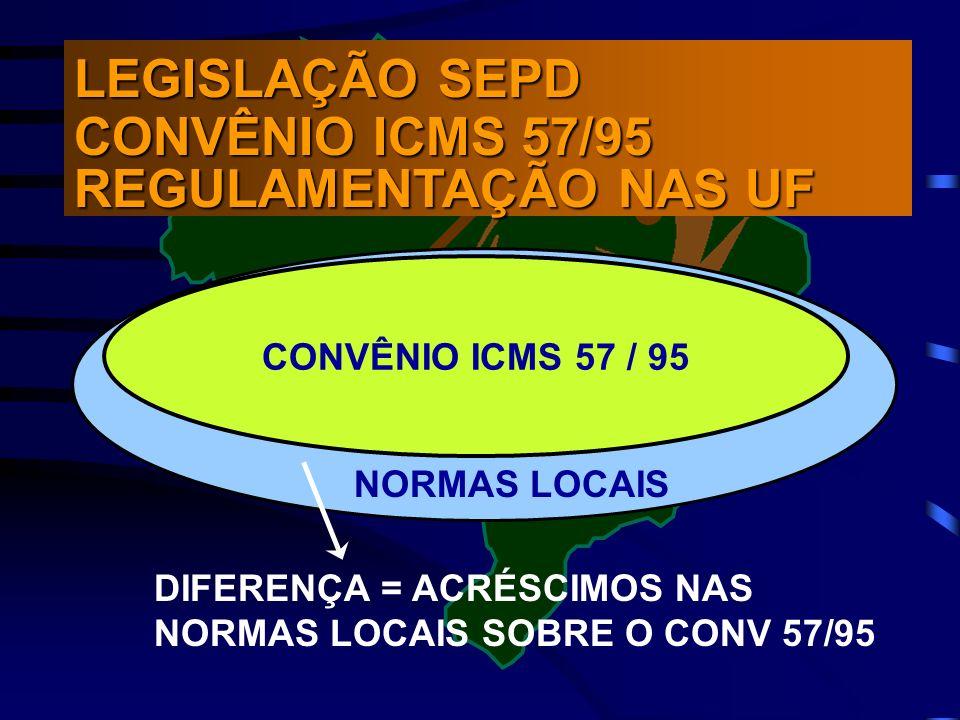 LEGISLAÇÃO SEPD CONVÊNIO ICMS 57/95 REGULAMENTAÇÃO NAS UF