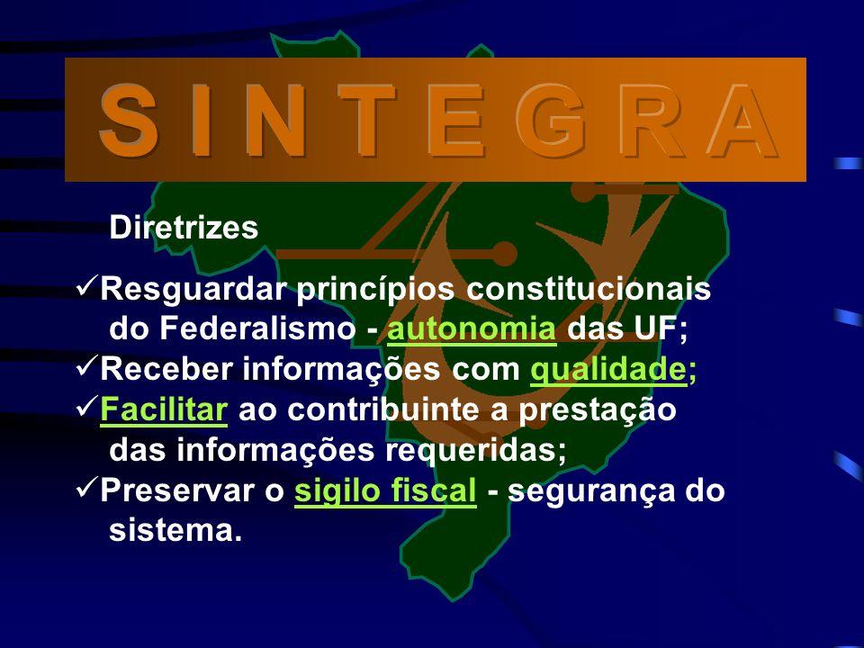 S I N T E G R A Diretrizes. Resguardar princípios constitucionais do Federalismo - autonomia das UF;