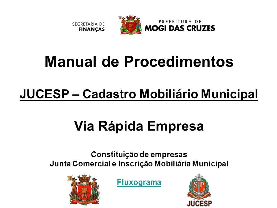 Manual de Procedimentos JUCESP – Cadastro Mobiliário Municipal Via Rápida Empresa Constituição de empresas Junta Comercial e Inscrição Mobiliária Municipal Fluxograma