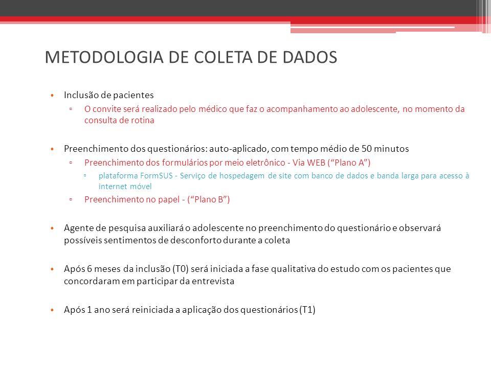 METODOLOGIA DE COLETA DE DADOS