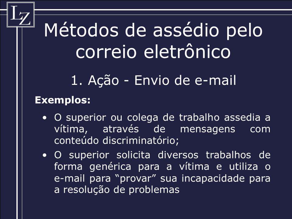 Métodos de assédio pelo correio eletrônico