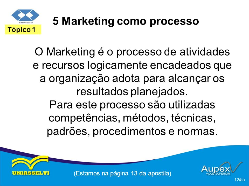 5 Marketing como processo