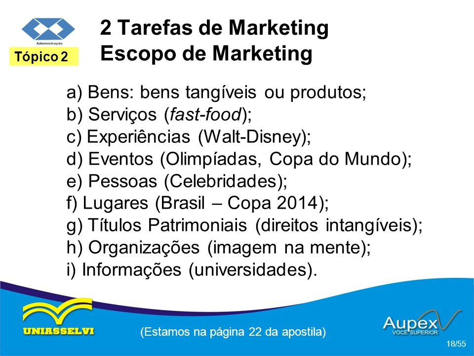 2 Tarefas de Marketing Escopo de Marketing