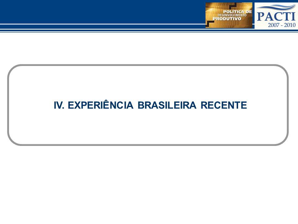 IV. EXPERIÊNCIA BRASILEIRA RECENTE
