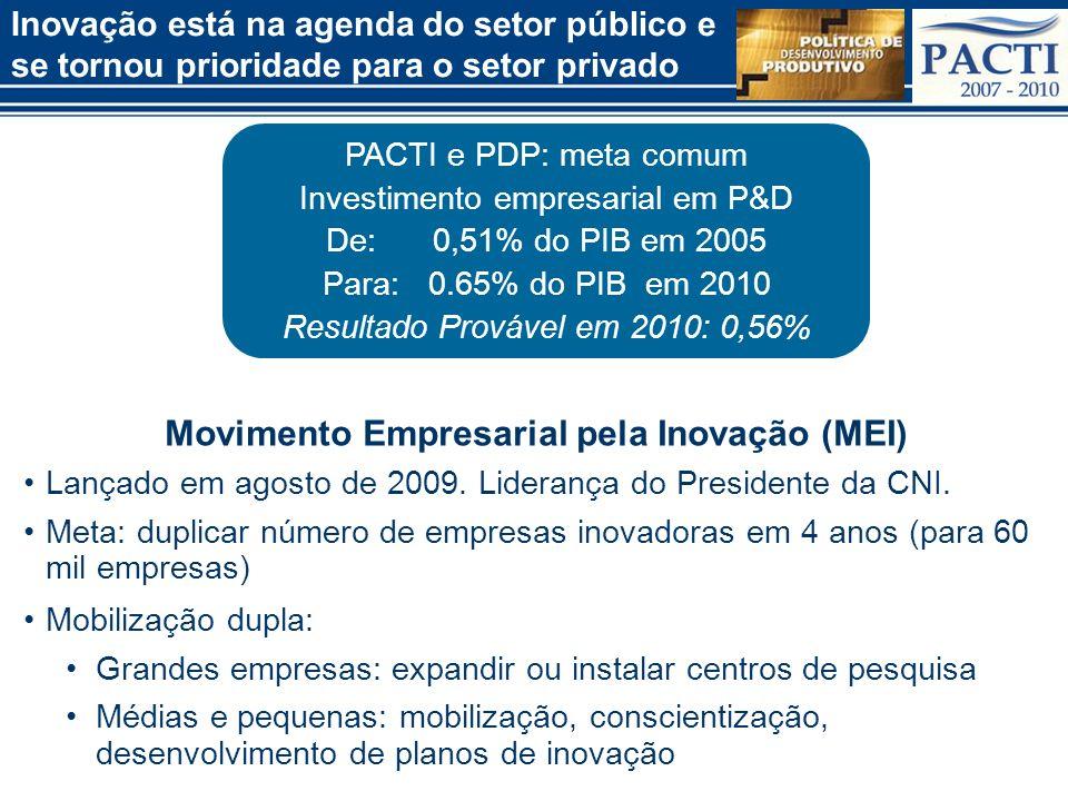 Movimento Empresarial pela Inovação (MEI)
