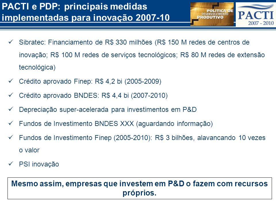 PACTI e PDP: principais medidas implementadas para inovação 2007-10