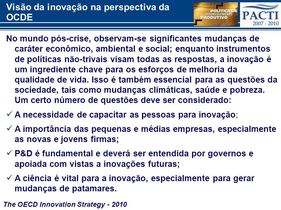 Visão da inovação na perspectiva da OCDE