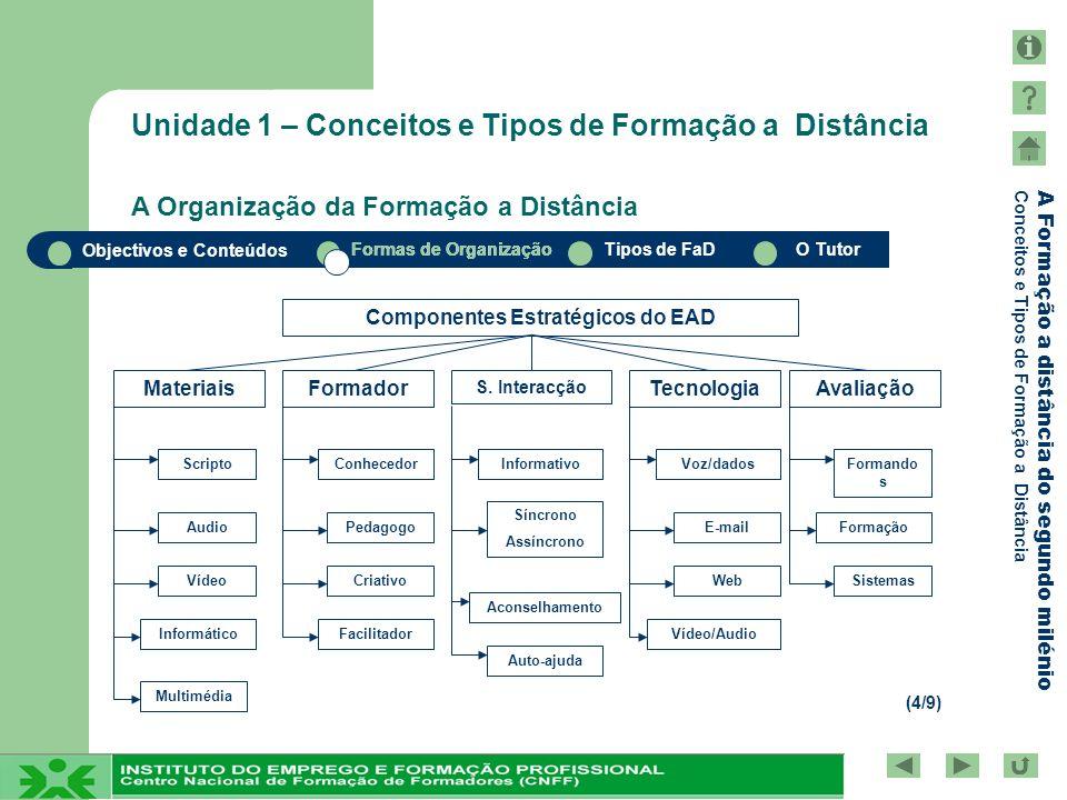 Componentes Estratégicos do EAD