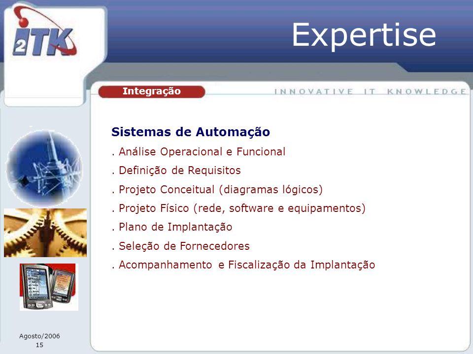 Expertise Sistemas de Automação . Análise Operacional e Funcional
