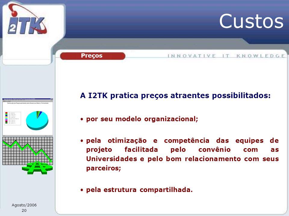 Custos A I2TK pratica preços atraentes possibilitados: