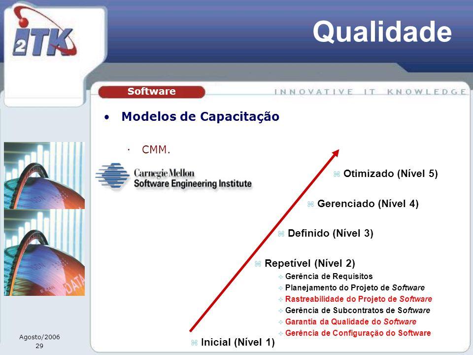Qualidade Modelos de Capacitação CMM. Otimizado (Nível 5)