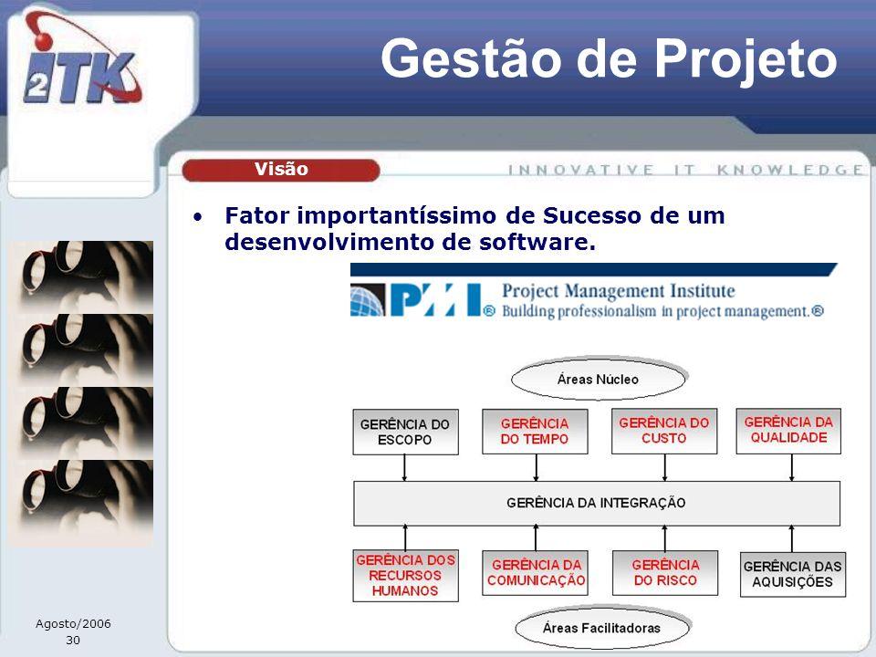 Gestão de Projeto Visão Fator importantíssimo de Sucesso de um desenvolvimento de software.