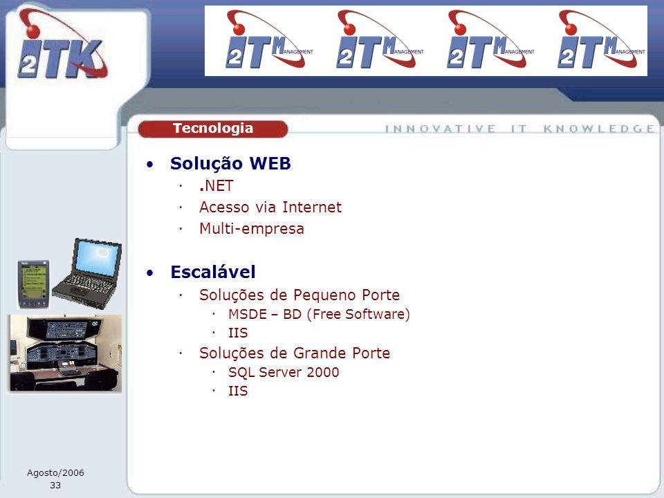 Solução WEB Escalável .NET Acesso via Internet Multi-empresa