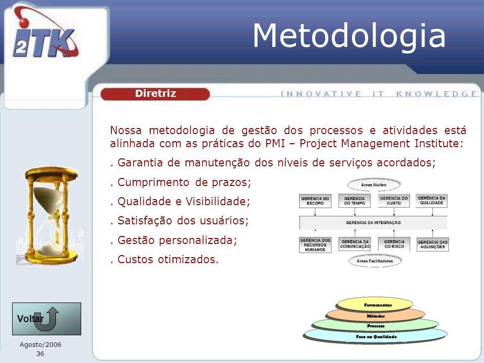Metodologia Diretriz. Nossa metodologia de gestão dos processos e atividades está alinhada com as práticas do PMI – Project Management Institute: