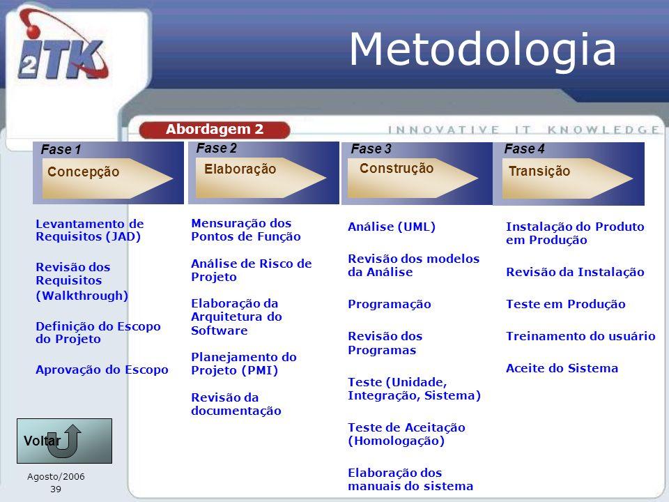 Metodologia Abordagem 2 Fase 1 Fase 2 Fase 3 Fase 4 Elaboração