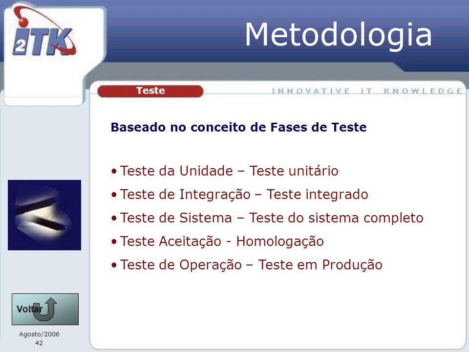 Metodologia Teste da Unidade – Teste unitário