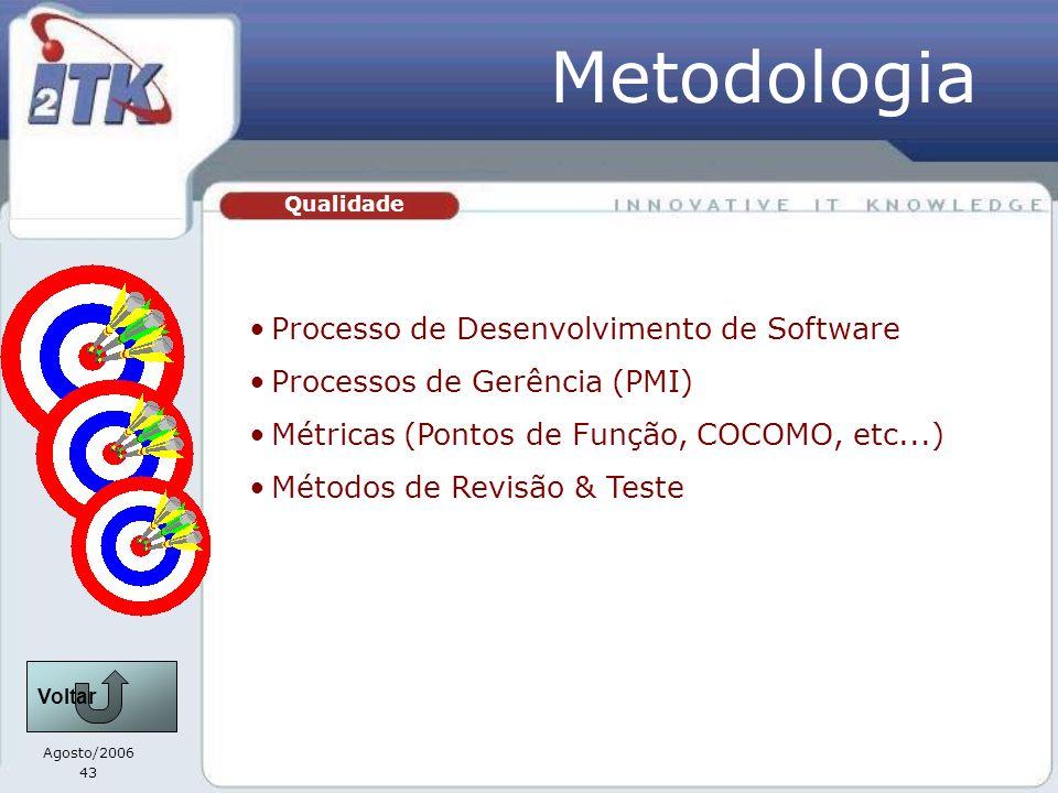 Metodologia Processo de Desenvolvimento de Software