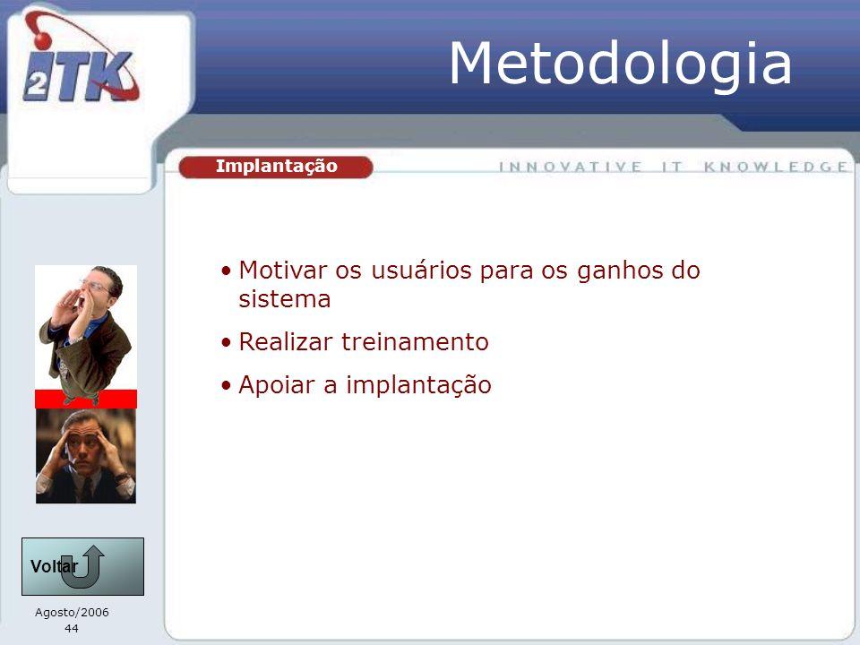 Metodologia Motivar os usuários para os ganhos do sistema