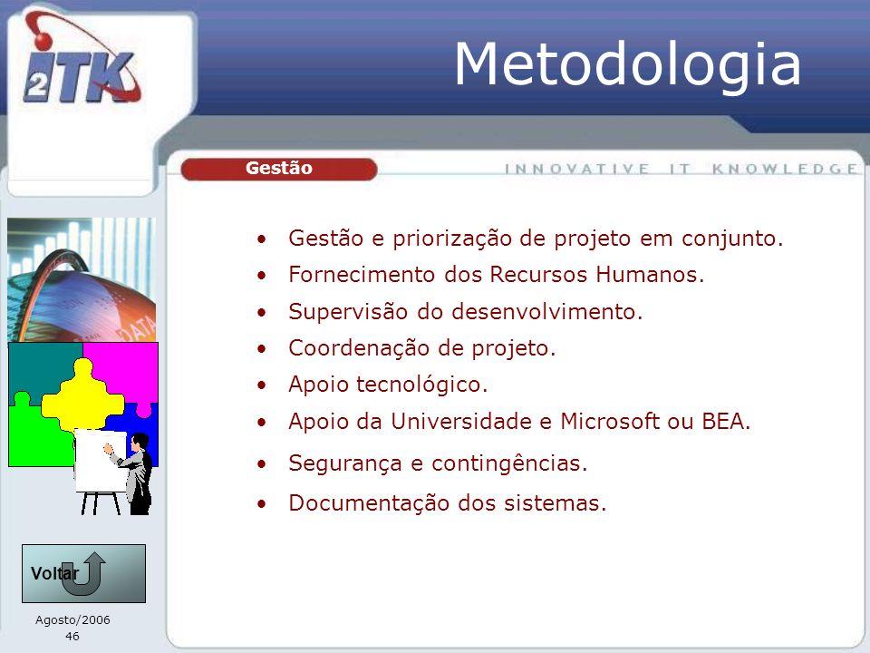 Metodologia Gestão e priorização de projeto em conjunto.