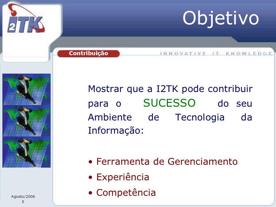 Objetivo Contribuição. Mostrar que a I2TK pode contribuir para o SUCESSO do seu Ambiente de Tecnologia da Informação: