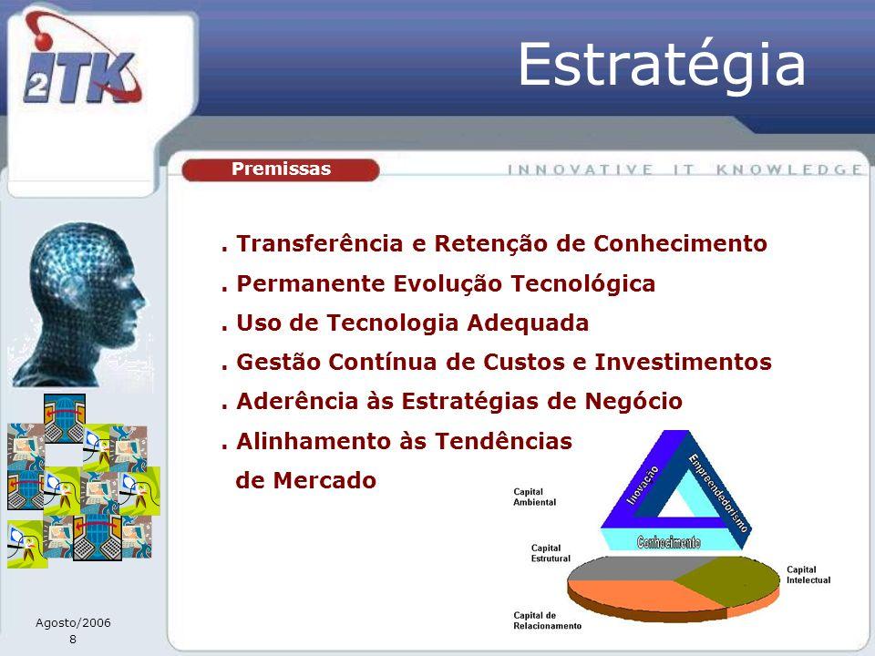 Estratégia . Transferência e Retenção de Conhecimento