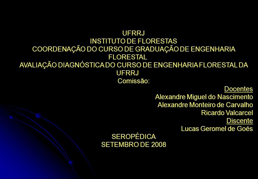 INSTITUTO DE FLORESTAS