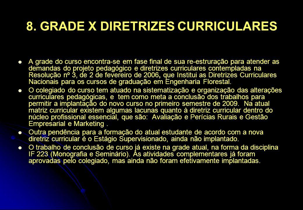 8. GRADE X DIRETRIZES CURRICULARES