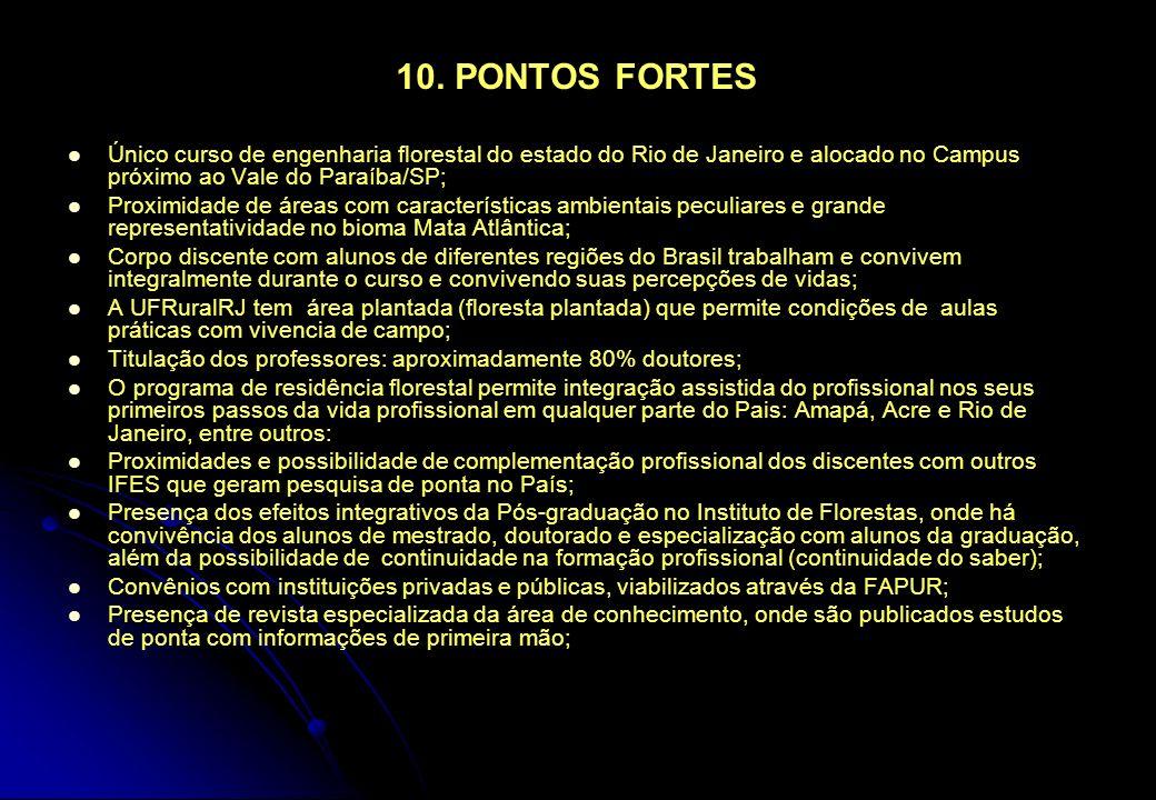10. PONTOS FORTES Único curso de engenharia florestal do estado do Rio de Janeiro e alocado no Campus próximo ao Vale do Paraíba/SP;