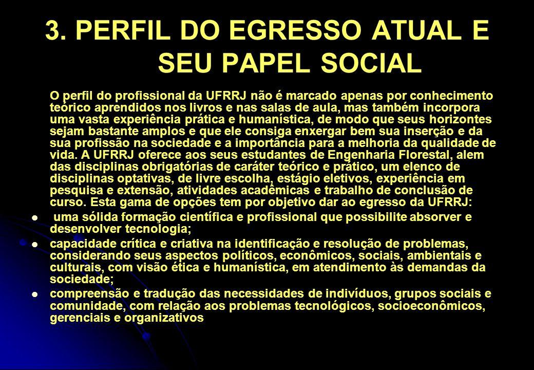 3. PERFIL DO EGRESSO ATUAL E SEU PAPEL SOCIAL