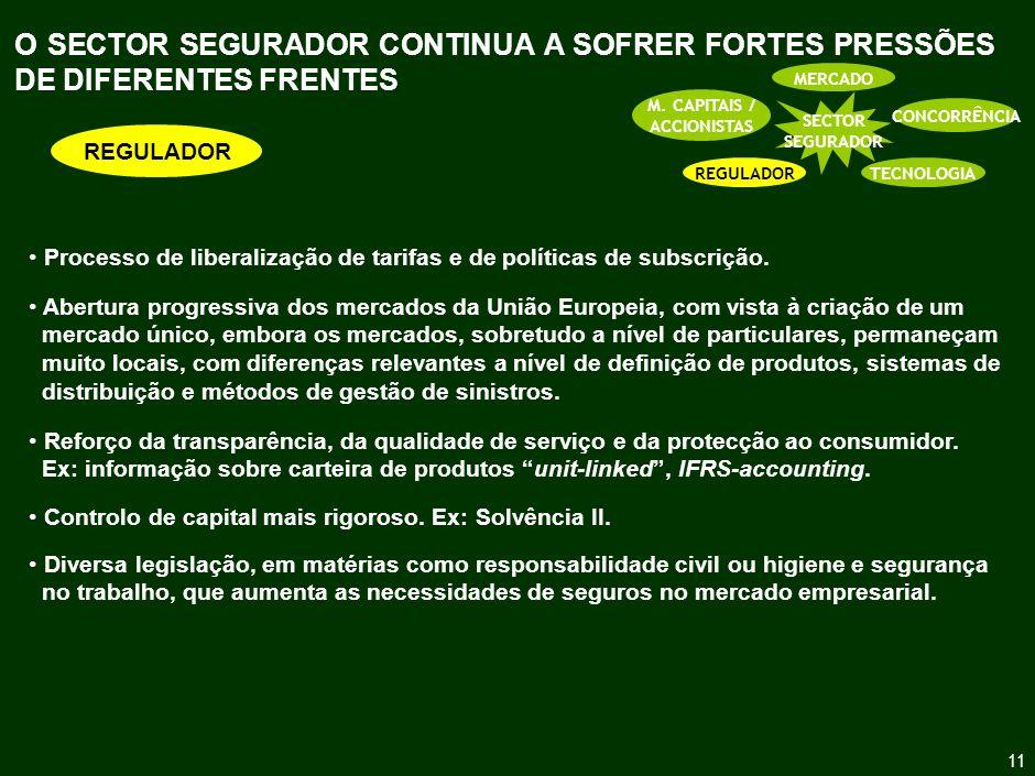 MERCADO DE CAPITAIS / ACCIONISTAS