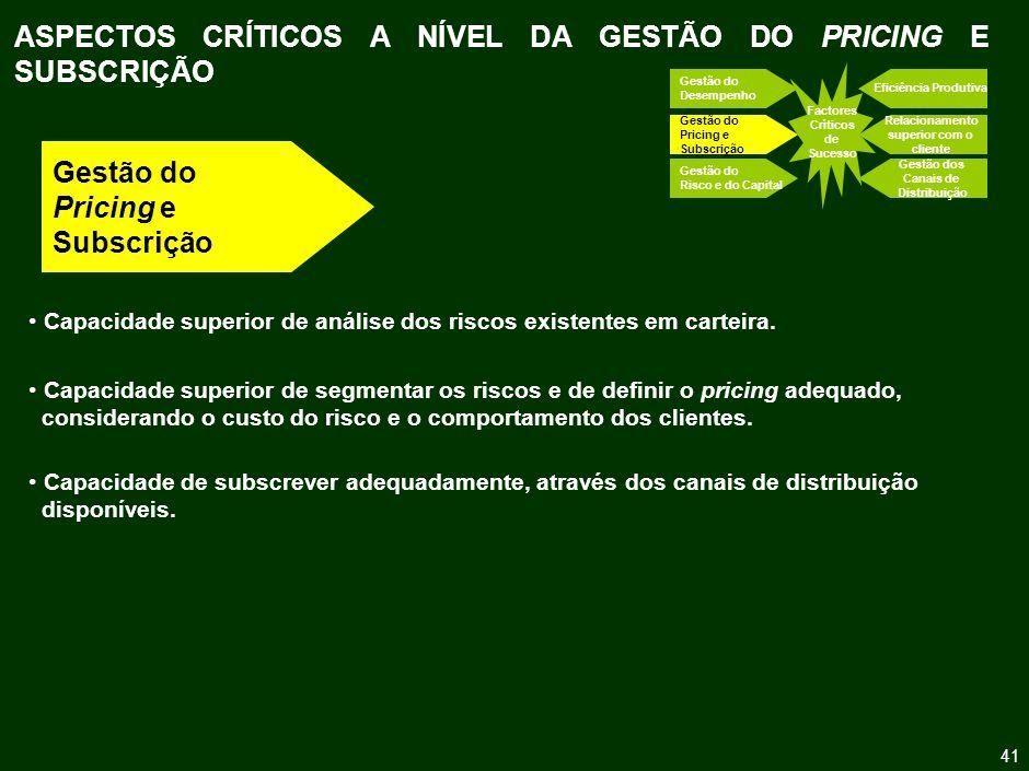 ASPECTOS CRÍTICOS A NÍVEL DA GESTÃO DO RISCO E DO CAPITAL