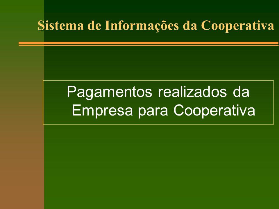 Pagamentos realizados da Empresa para Cooperativa