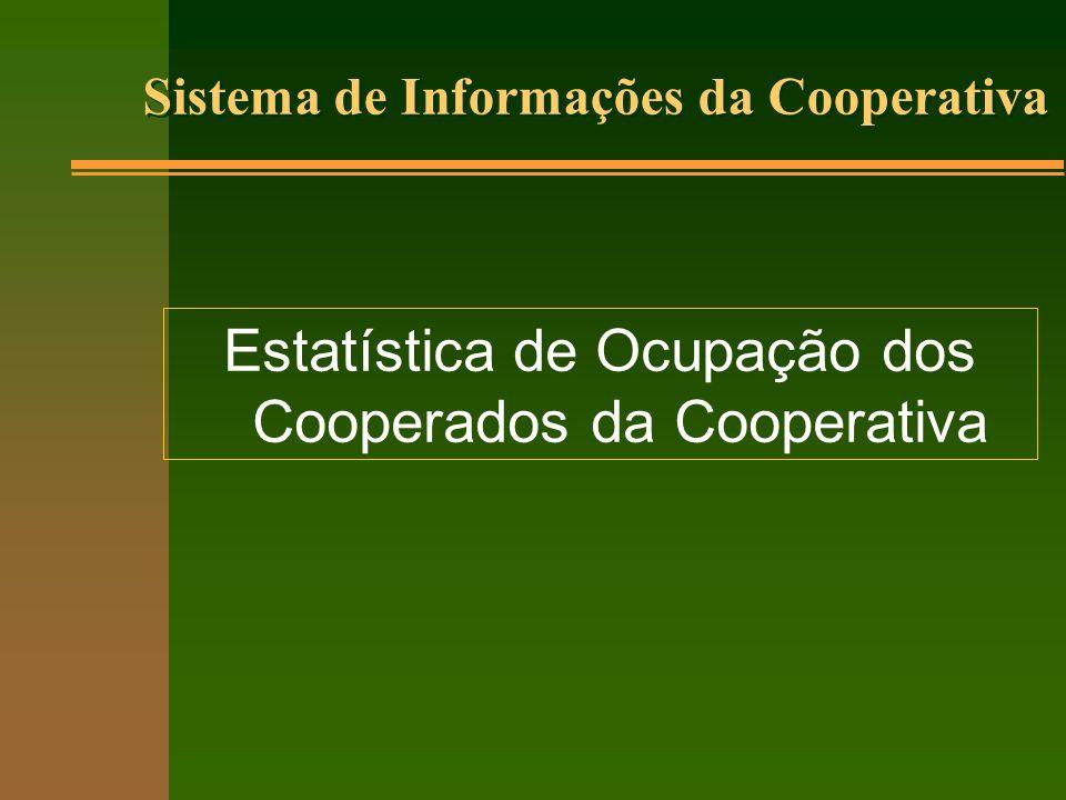 Estatística de Ocupação dos Cooperados da Cooperativa