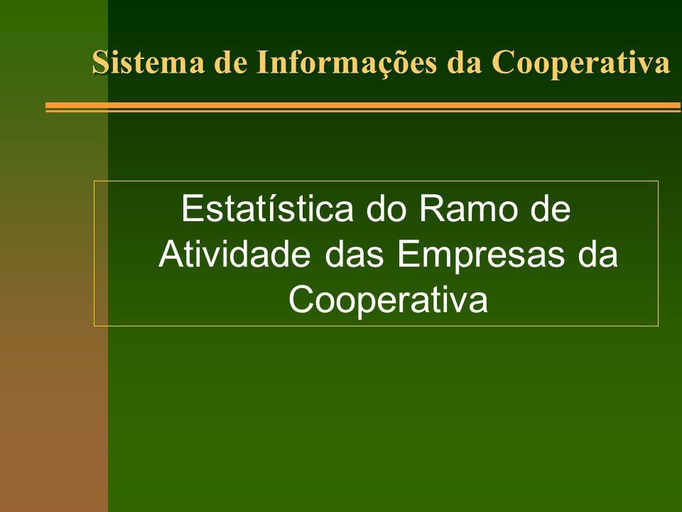 Estatística do Ramo de Atividade das Empresas da Cooperativa