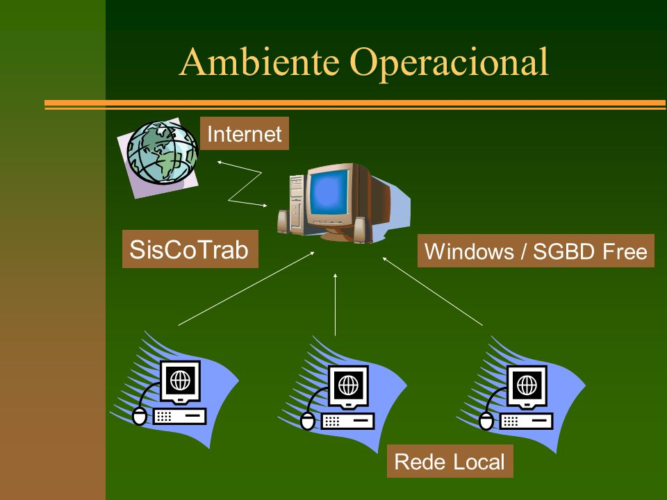 Ambiente Operacional Internet SisCoTrab Windows / SGBD Free Rede Local
