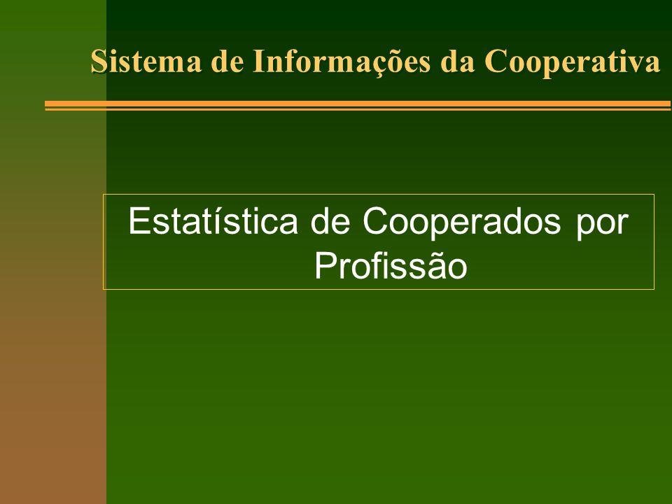 Estatística de Cooperados por Profissão