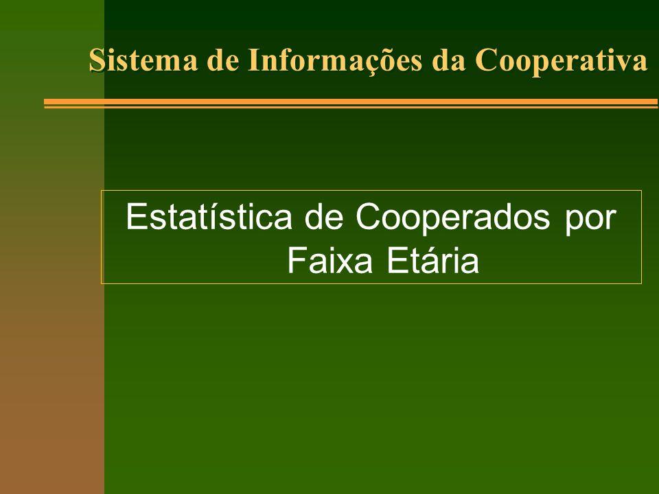 Estatística de Cooperados por Faixa Etária
