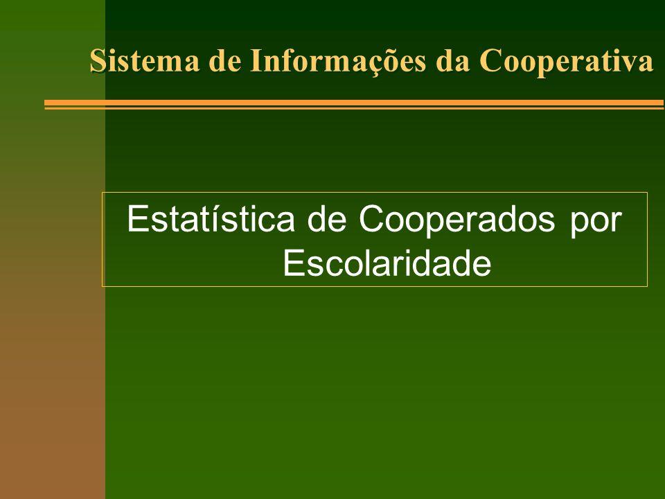 Estatística de Cooperados por Escolaridade