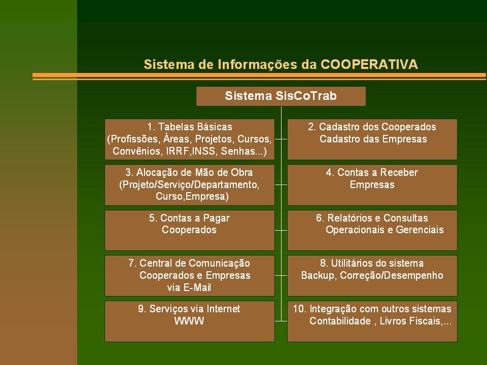 Sistema de Informações da Cooserta