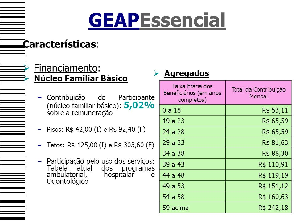 GEAPEssencial Características: Financiamento: Núcleo Familiar Básico