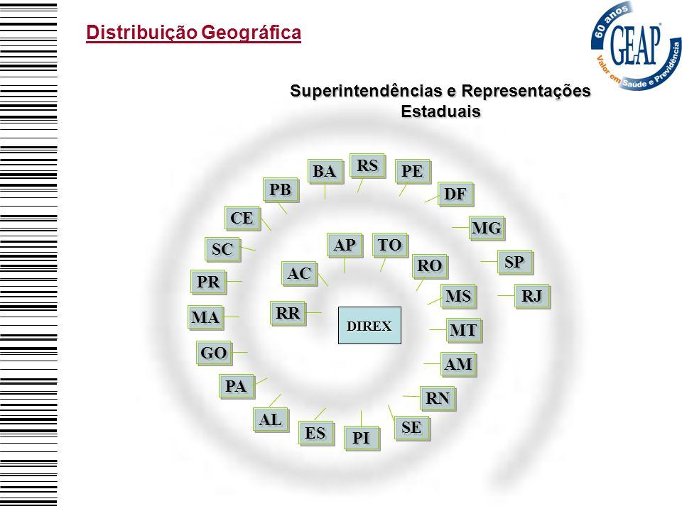 Distribuição Geográfica Superintendências e Representações