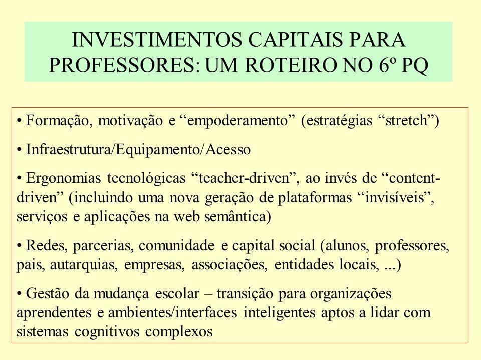 INVESTIMENTOS CAPITAIS PARA PROFESSORES: UM ROTEIRO NO 6º PQ