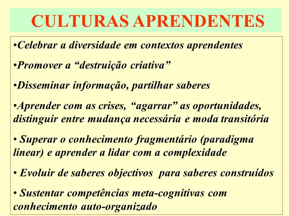 CULTURAS APRENDENTES Celebrar a diversidade em contextos aprendentes